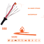 550 FireCord – It's More Than Just Paracord